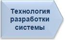 PTStruct_01_jpg[1].jpg (5 Кб.)